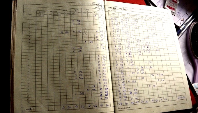 Coffee farmer B. B. Thammaiah's rainfall record (Photo by S. Gopikrishna Warrier)
