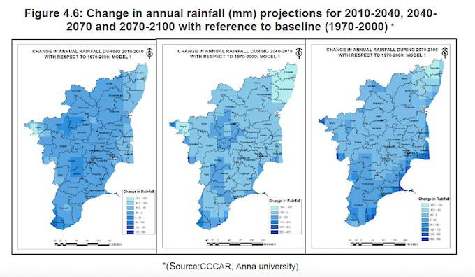 Pic 3 Change in rainfall