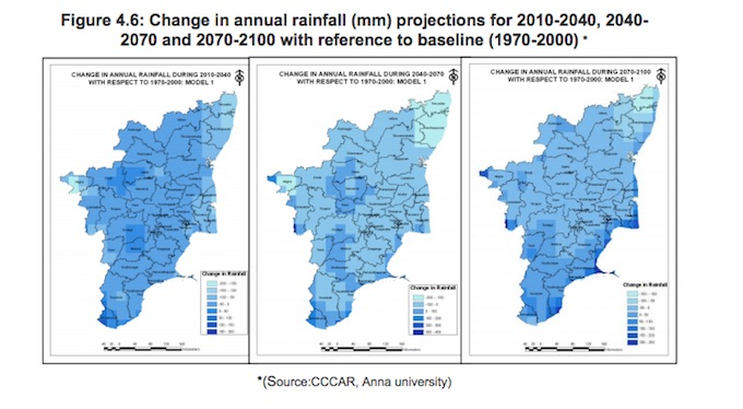 Projections on rainfall pattern change in Tamil Nadu till 2100. The Nilgiris is set to receive higher annual average rainfall in the coming decades (Source: TNSAPCC)