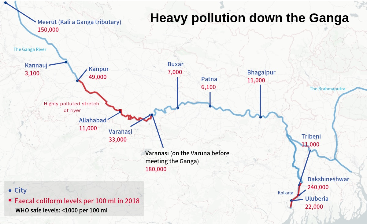 The Ganga is fit for neither drinking nor bathing in most stretches (Data source: state pollution control boards)
